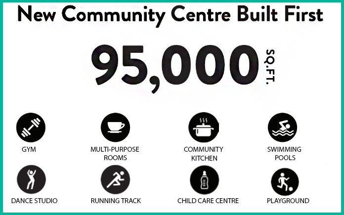 New Wallace Emerson Community Centre